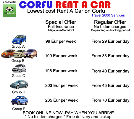 Corfu Rent A Car